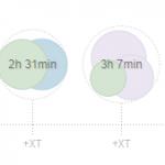 Screen shot of my training Timing